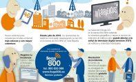 La cobertura 4G será ampliada en las pedanías de La Alquería y la Fuente del Pino