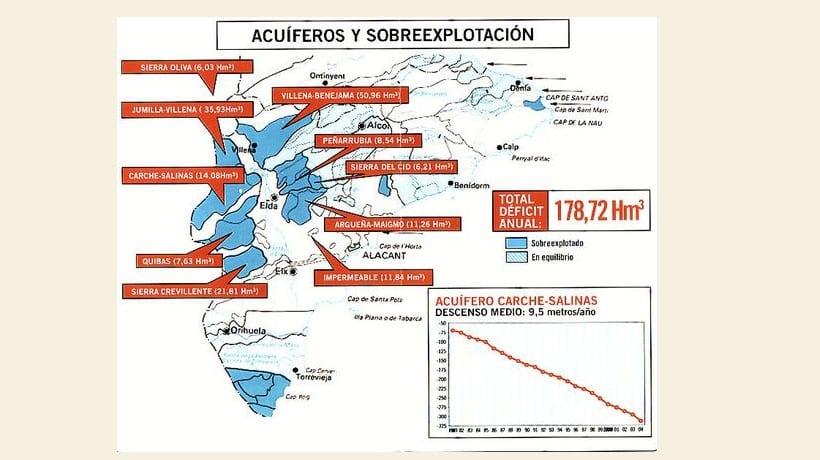 Ciudadanos pide agua del Júcar para el Altiplano