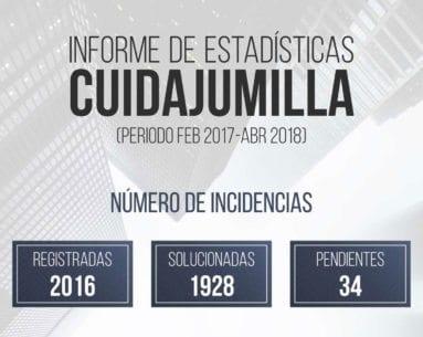 Informe Cuida Jumilla