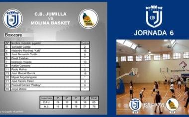 Derrota del Club Baloncesto Jumilla en casa ante el Loymaz Molina Basket