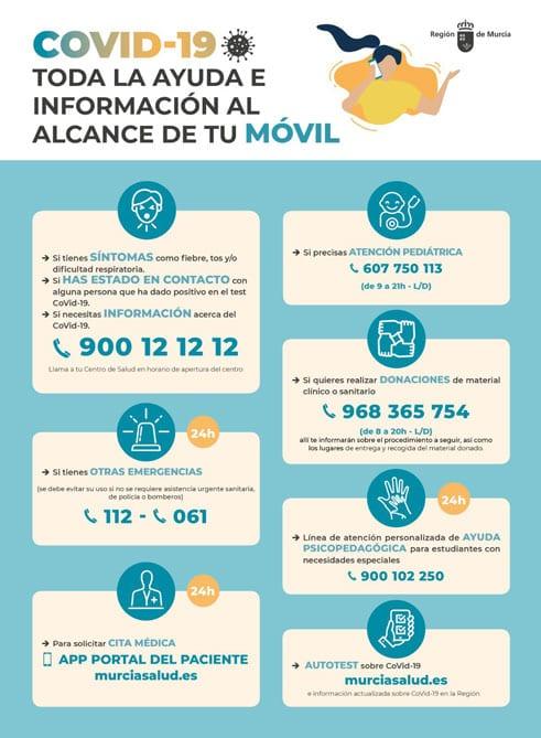 Teléfonos de interés para la ciudadanía en la crisis por el covid-19