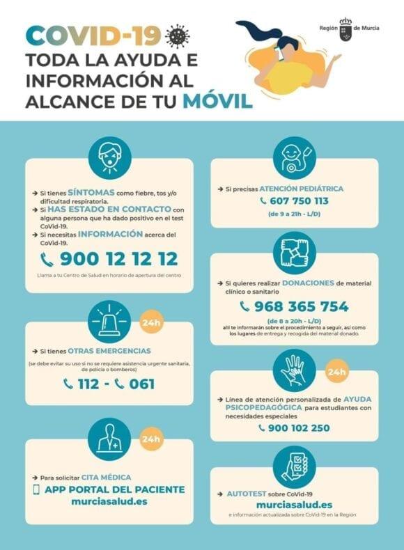 Teléfonos regionales de interés COVID-19