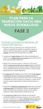 Flexibilización de medidas sociales en Fase 2