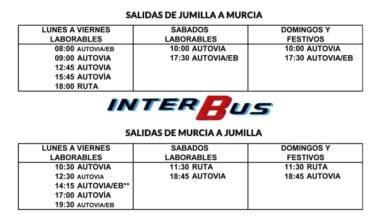 Jumilla-Murcia y Murcia-Jumilla