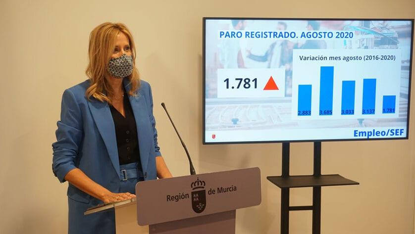El paro regional se incrementa en agosto con 1.781 nuevos desempleados