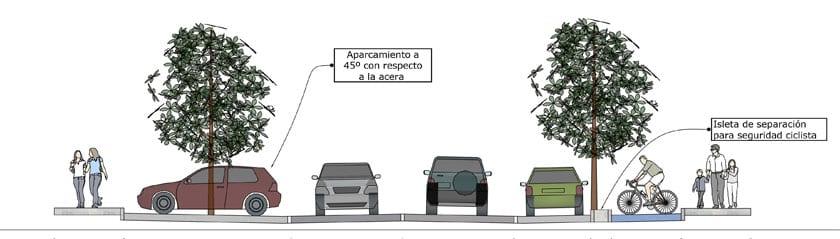 Perfil de como quedará la Avenida de la Asunción