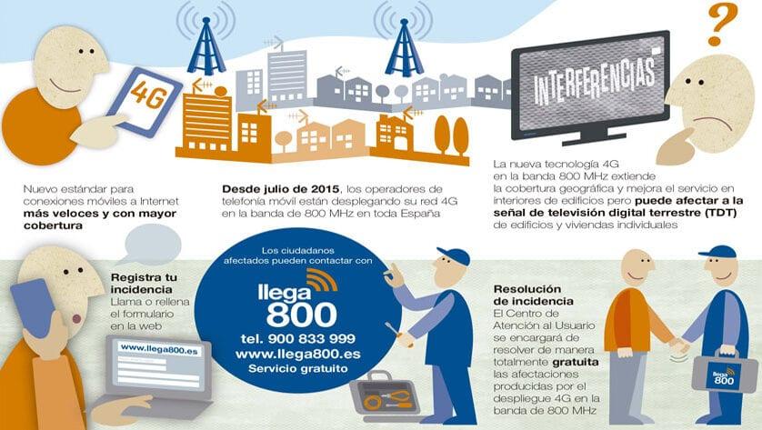 La tecnología 4G también en las pedanías de Jumilla
