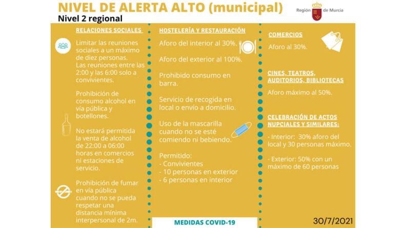 Limitaciones para los municipios en un nivel de alerta Alto