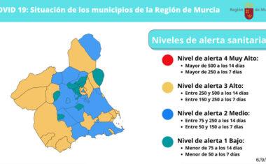 El Comité Covid decreta el Nivel 1- Bajo de alerta en la Región de Murcia